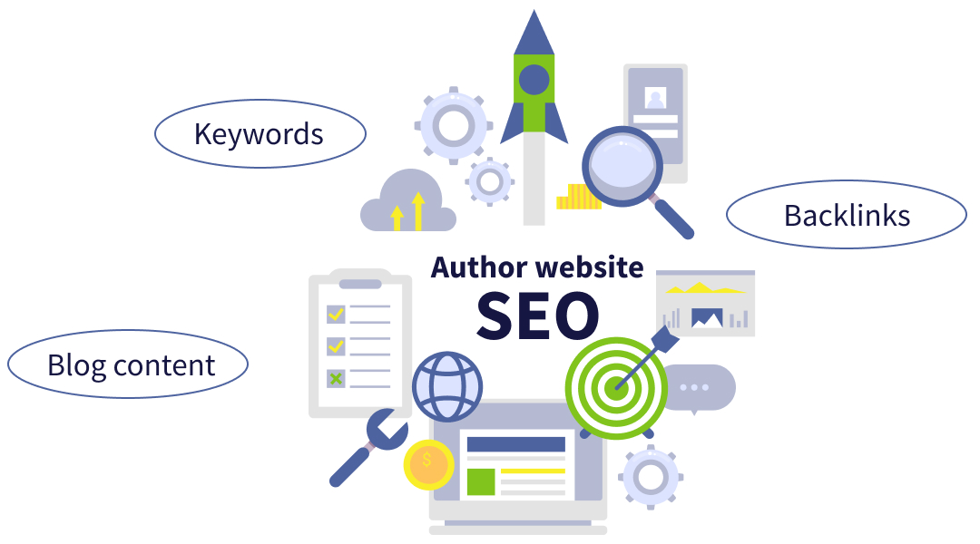author website elements
