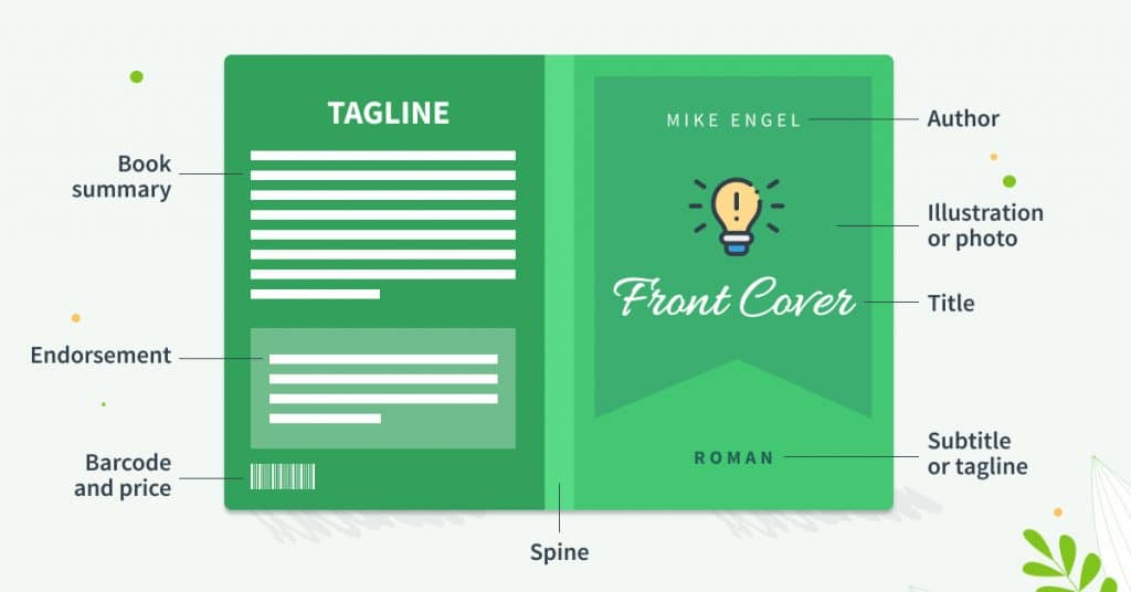 A image that demonstrates main elements of a professional book cover design.