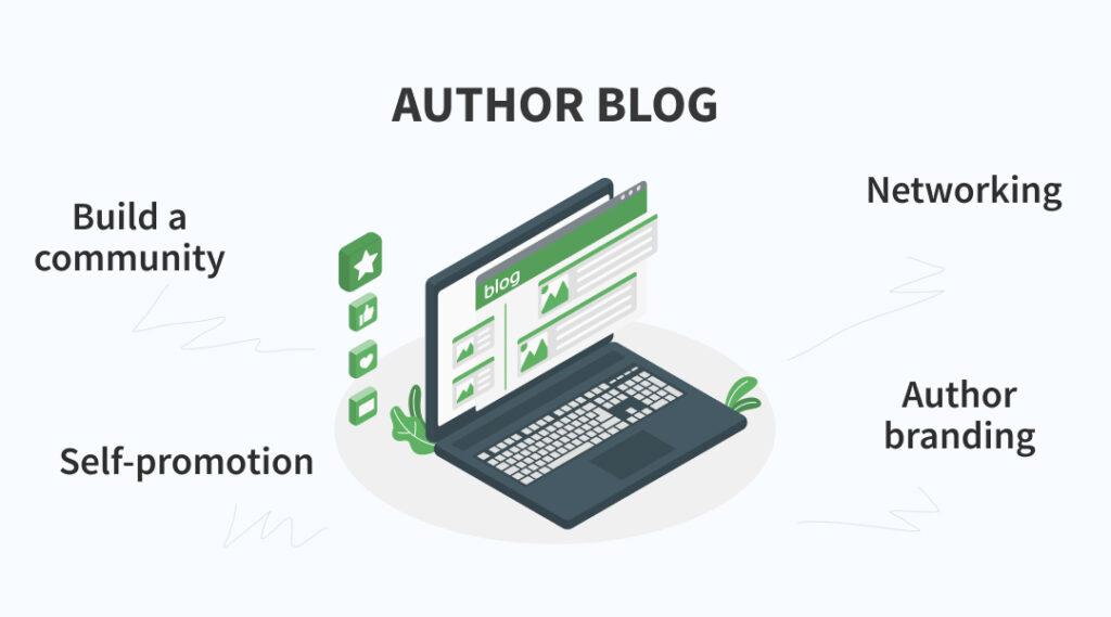 author blog benefits
