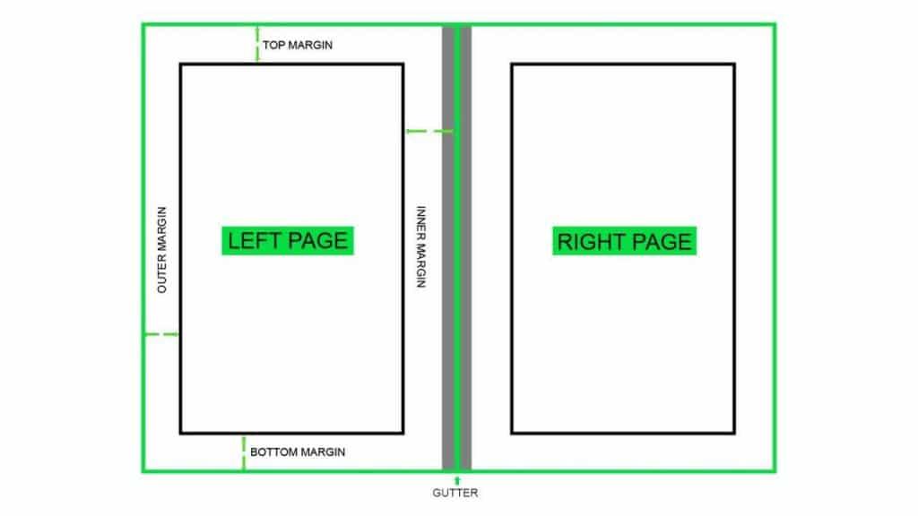 book interior design margins