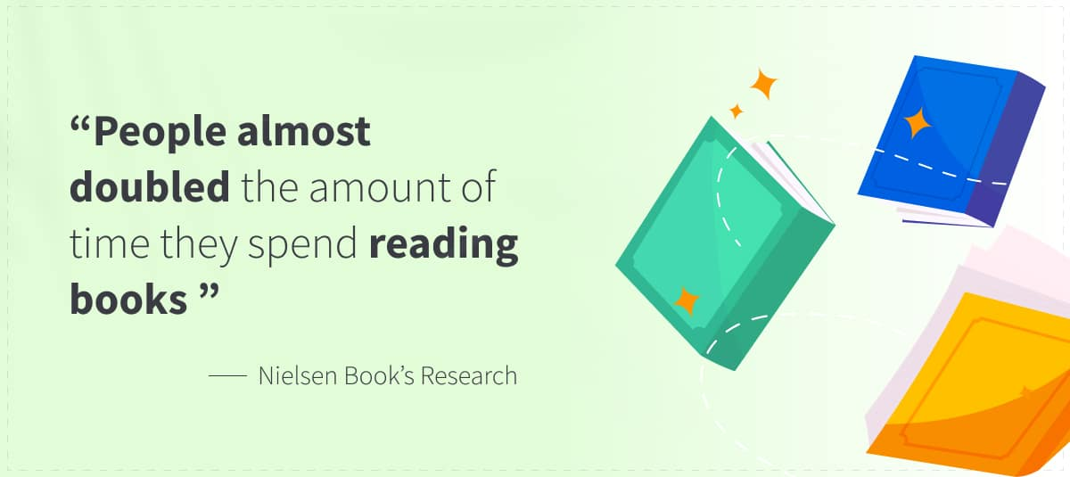 In 2020 people started reading more